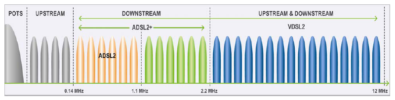 isdn vs cable modems essay Isdn vs cable modem 10 introduction the internet is a network of networks that interconnects computers around the world, supporting both business and residential users.