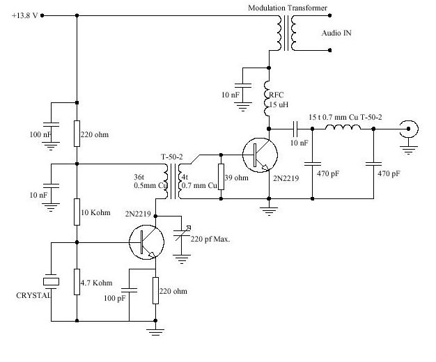 RF circuits, radio frequency communication circuits, HF-circuits